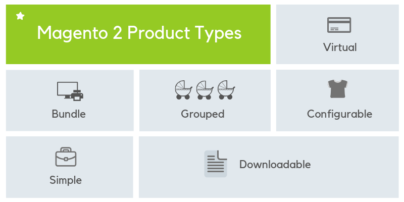 Magento 2 Single Product Page Builder | Create Product Page Layout